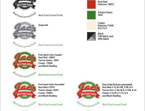 Mark Usage Sheet: Jac's Deli & Frozen Custard