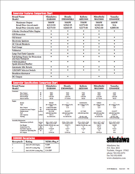 shindaiwa-egr6000-portable-generator-product-sheet-2