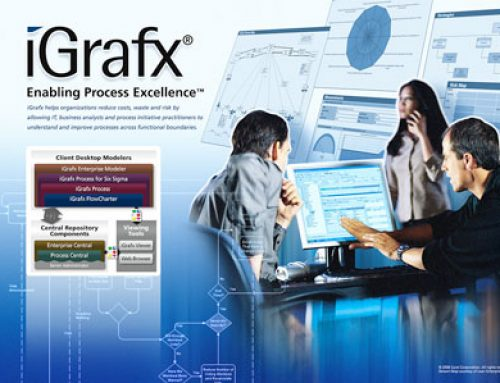 Trade Show Displays: iGrafx – Enabling Process Excellence.